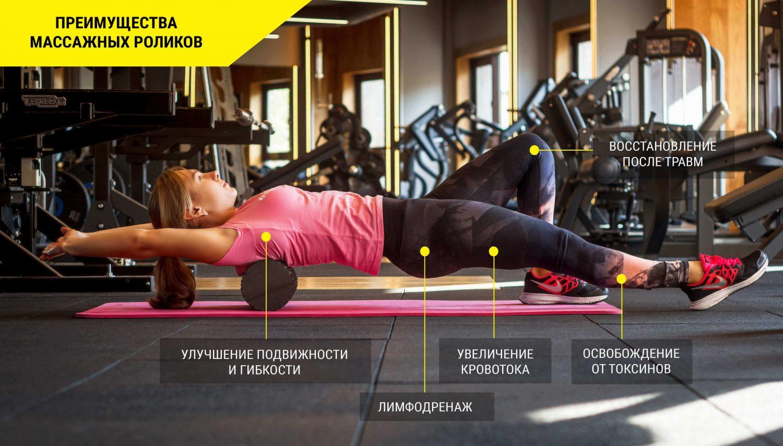 Масажний ролик / валик SportDominator, роллер для йоги