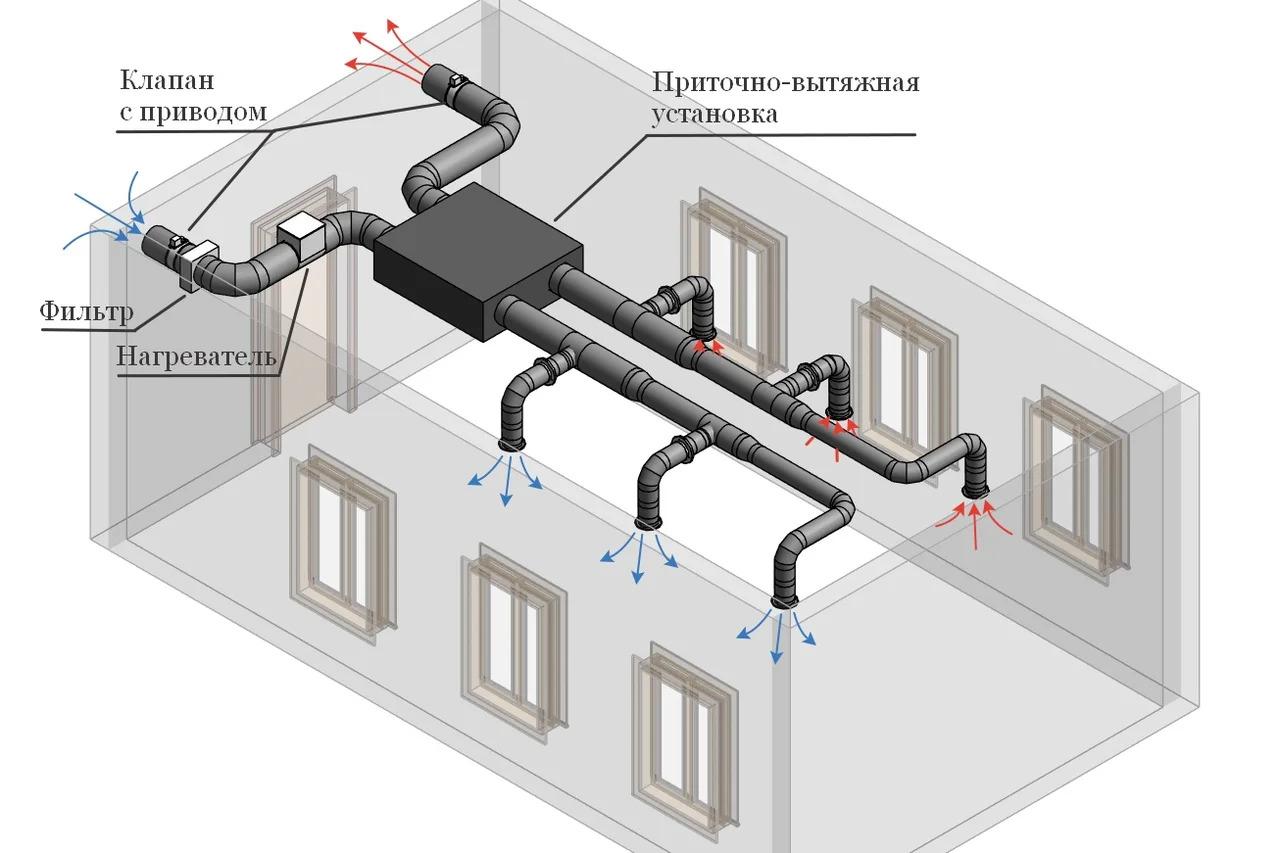 Бактерицидний Опромінювач безозонову для вентиляційних установок